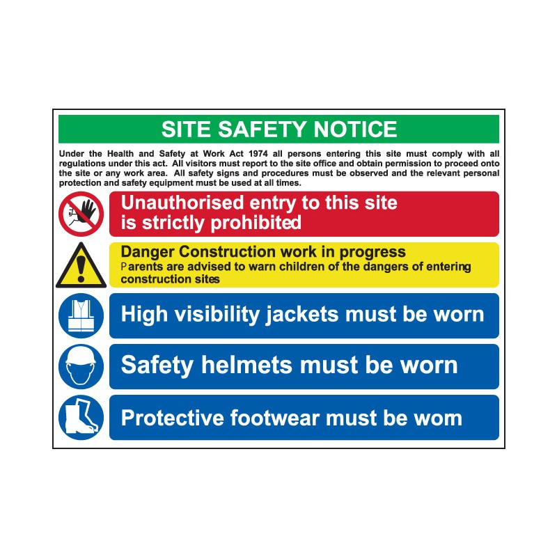 electrical safety in construction sites