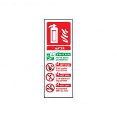 Extinguisher Signs Water